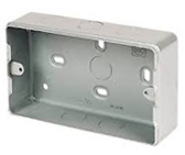 Metalclad Surface Boxes