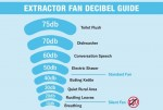 Image of Extractor Fan Decibel Guide