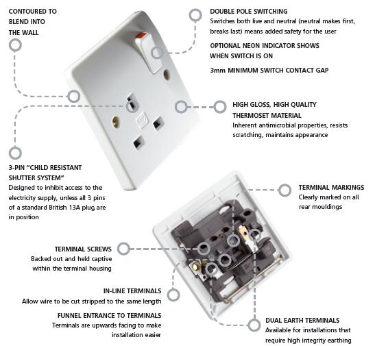 Strange Mk Water Heater Switch Wiring Wiring Diagram Wiring Cloud Cosmuggs Outletorg